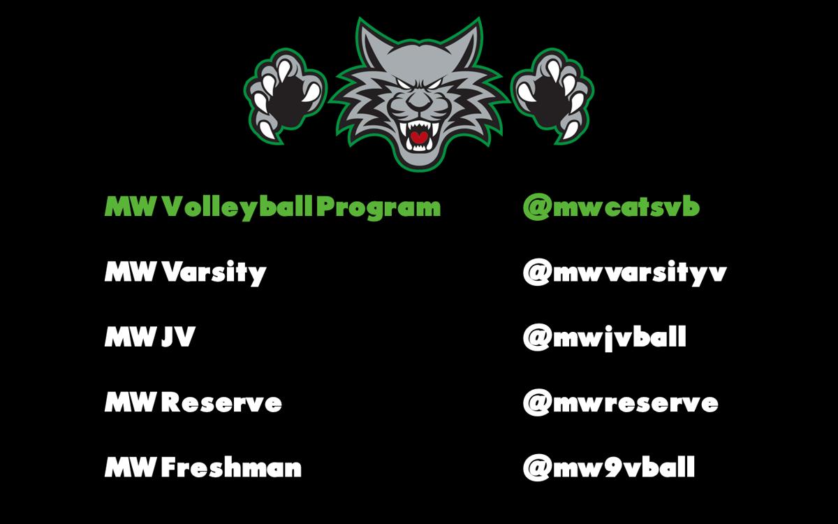 Millard West Wildcat Volleyball - Tryouts / 2019 - Program
